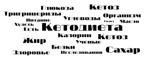 кетодиета алфавит