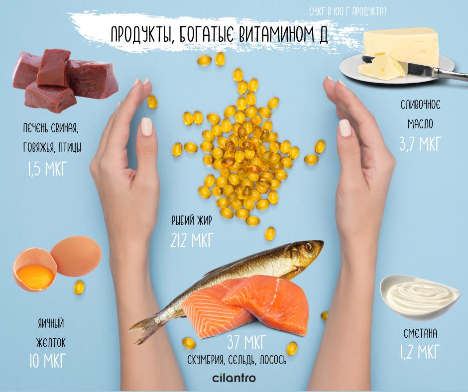 как правильно пить витамины